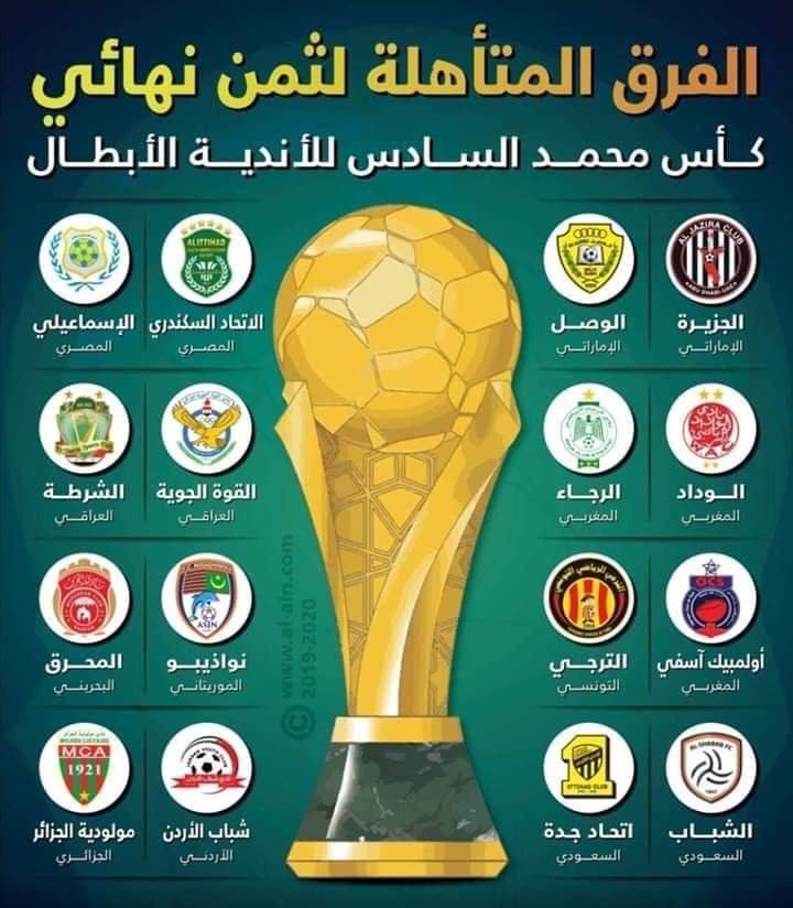 كأس محمد السادس للأندية الأبطال: قرعة الثمن بعد قليل