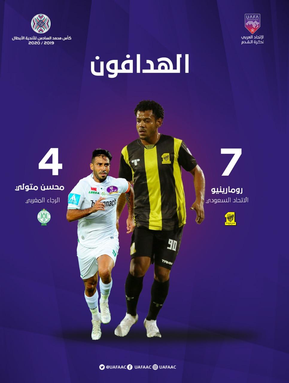 رومارينيو يتصدر هدافي  كأس محمد السادس  ومتولي ينافسه