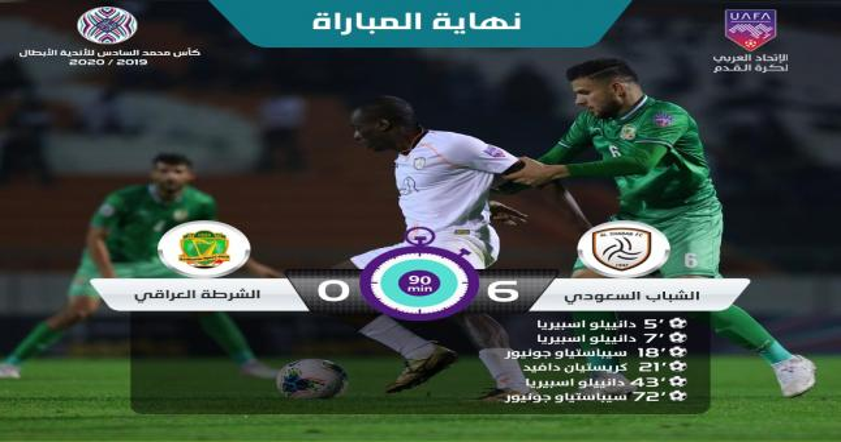 الشباب السعودي يضع قدما في نصف نهائي كأس محمد السادس للأندية الأبطال